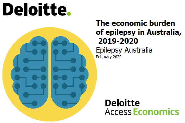 Deloitte Economic Burden Report